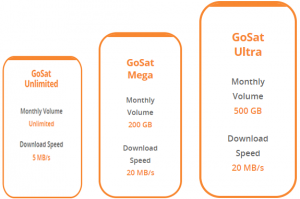 gosat comparison